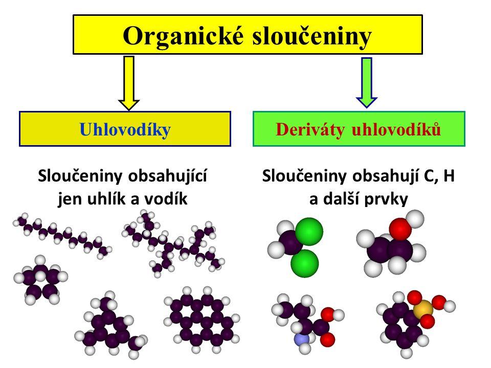 Organické sloučeniny Uhlovodíky Deriváty uhlovodíků Sloučeniny obsahující jen uhlík a vodík Sloučeniny obsahují C, H a další prvky