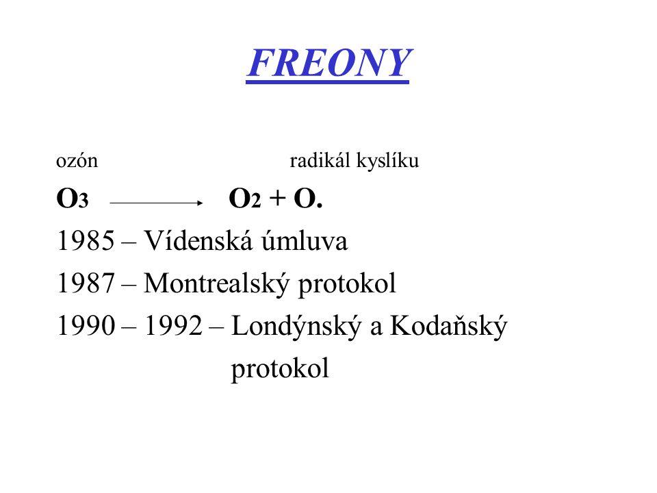 FREONY ozón radikál kyslíku O 3 O 2 + O. 1985 – Vídenská úmluva 1987 – Montrealský protokol 1990 – 1992 – Londýnský a Kodaňský protokol