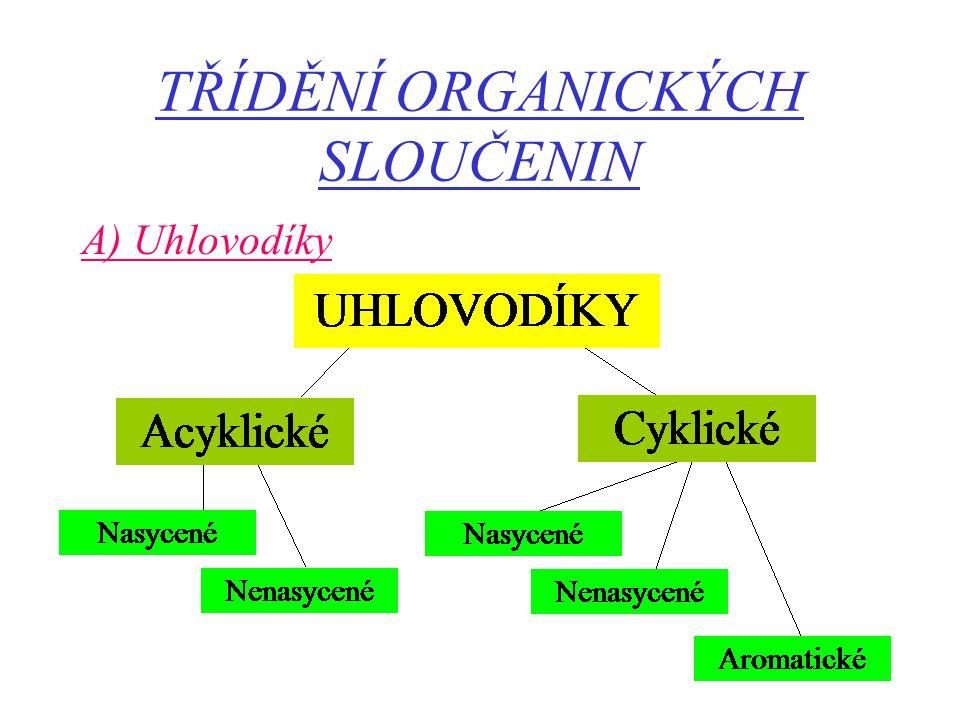 TŘÍDĚNÍ ORGANICKÝCH SLOUČENIN B) Deriváty uhlovodíků - halogenderiváty - hydroxyderiváty - karbonylové deriváty - ethery - karboxylové kyseliny - deriváty karboxylových kyselin (funkční a substituční driváty) MAKROMOLEKULÁRNÍ LÁTKY - proteiny, lipidy, sacharidy, enzymy - polymery