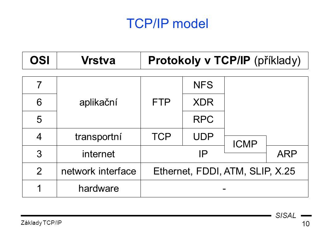 SISAL Základy TCP/IP 10 - ARP TCP hardware network interface internet transportní aplikační 6 5 4 3 2 1 TCP/IP model 7 OSIVrstvaProtokoly v TCP/IP (příklady) UDP Ethernet, FDDI, ATM, SLIP, X.25 IP ICMP FTP RPC XDR NFS