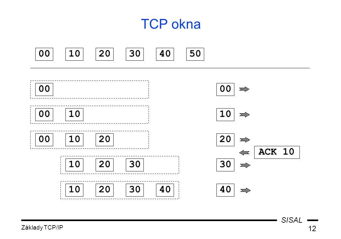 SISAL Základy TCP/IP 12 TCP okna 00 10 20 30 40 50 00 10 20 30 40 ACK 10