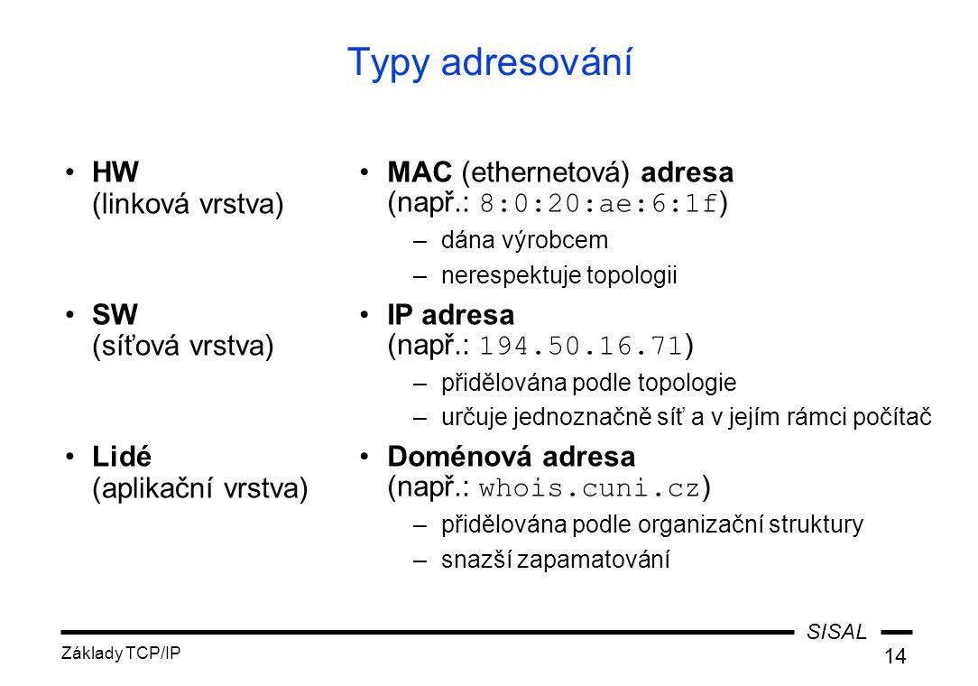 SISAL Základy TCP/IP 14 Typy adresování HW (linková vrstva) SW (síťová vrstva) Lidé (aplikační vrstva) MAC (ethernetová) adresa (např.: 8:0:20:ae:6:1f ) –dána výrobcem –nerespektuje topologii IP adresa (např.: 194.50.16.71 ) –přidělována podle topologie –určuje jednoznačně síť a v jejím rámci počítač Doménová adresa (např.: whois.cuni.cz ) –přidělována podle organizační struktury –snazší zapamatování