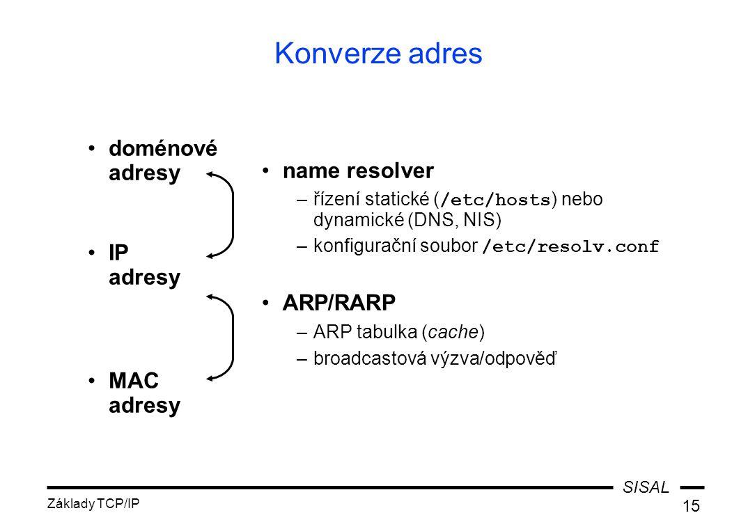 SISAL Základy TCP/IP 15 Konverze adres name resolver –řízení statické ( /etc/hosts ) nebo dynamické (DNS, NIS) –konfigurační soubor /etc/resolv.conf ARP/RARP –ARP tabulka (cache) –broadcastová výzva/odpověď doménové adresy IP adresy MAC adresy