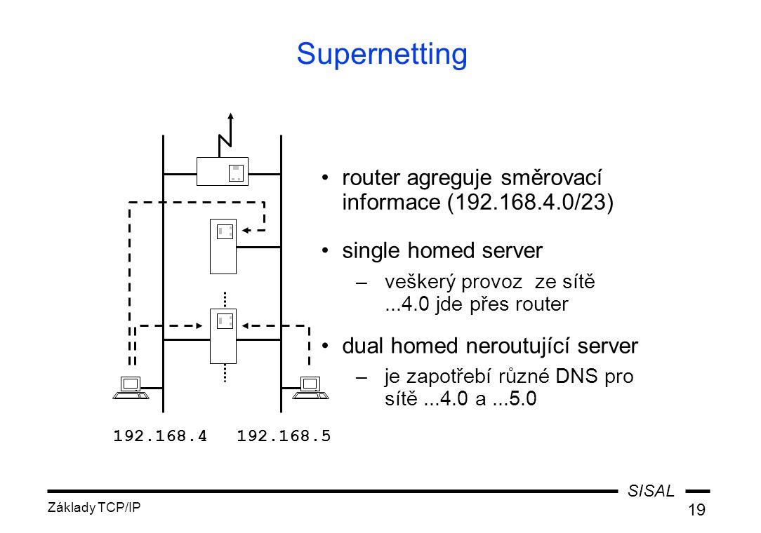 SISAL Základy TCP/IP 19 Supernetting 192.168.4192.168.5 router agreguje směrovací informace (192.168.4.0/23) dual homed neroutující server –je zapotřebí různé DNS pro sítě...4.0 a...5.0 single homed server –veškerý provoz ze sítě...4.0 jde přes router