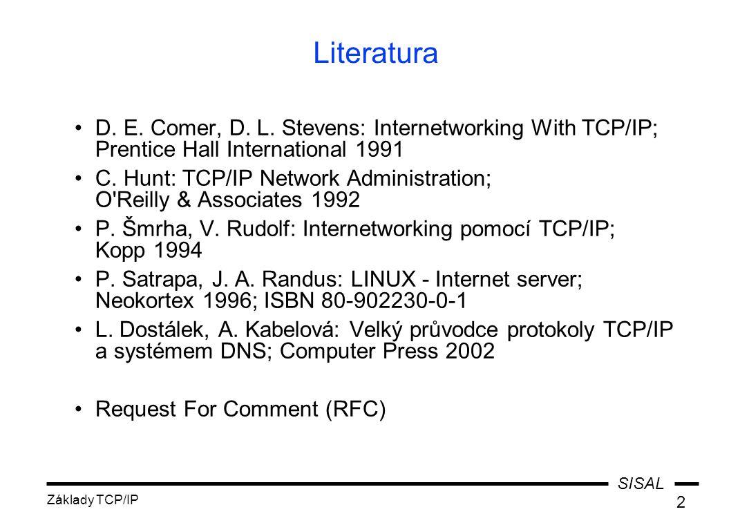 SISAL Základy TCP/IP 23 datagram Tok dat v TCP/IP Data Aplikace stream message TCP/UDP headerData Transportpacket IP headerpacket IPdatagram Interface header Interfaceframe CRC...