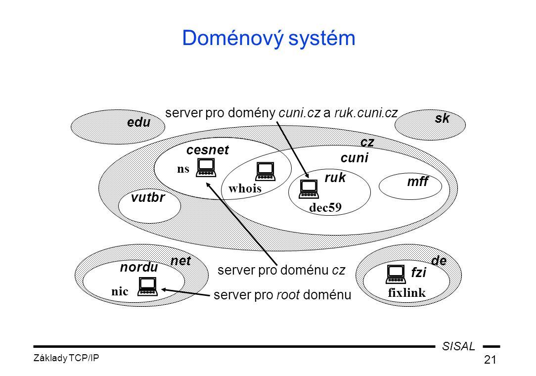 SISAL Základy TCP/IP 21 Doménový systém cz server pro root doménu ns  cesnet server pro doménu cz vutbr cuni mff dec59  ruk server pro domény cuni.cz a ruk.cuni.cz sk edu nic  net nordu fixlink  de fzi  whois