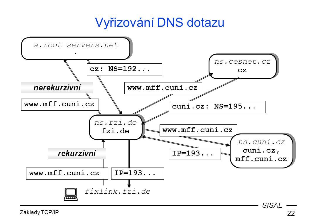 SISAL Základy TCP/IP 22 Vyřizování DNS dotazu ns.cesnet.cz cz ns.cesnet.cz cz  fixlink.fzi.de IP=193...www.mff.cuni.cz cz: NS=192...