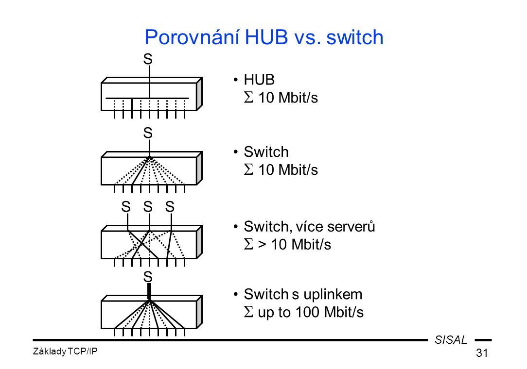 SISAL Základy TCP/IP 31 Porovnání HUB vs.