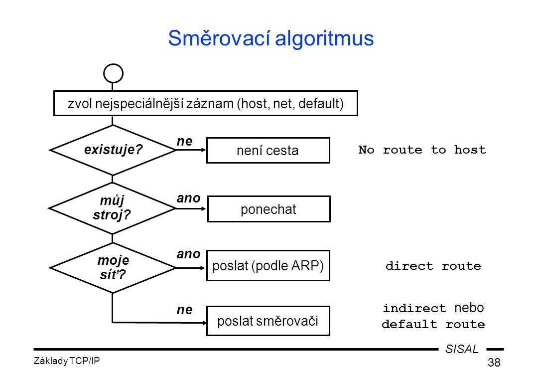 SISAL Základy TCP/IP 38 Směrovací algoritmus můj stroj.