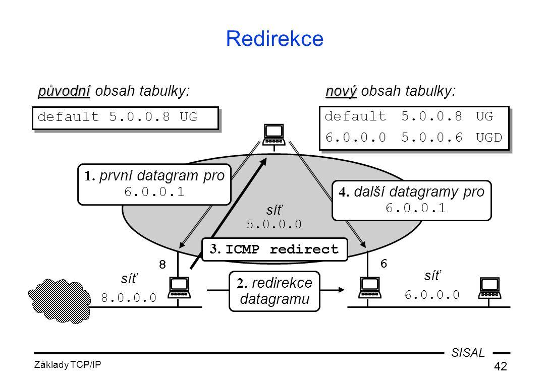 SISAL Základy TCP/IP 42 Redirekce    síť 6.0.0.0  síť 8.0.0.0 default 5.0.0.8 UG nový nový obsah tabulky: 8 6 síť 5.0.0.0 původní původní obsah tabulky: 1.