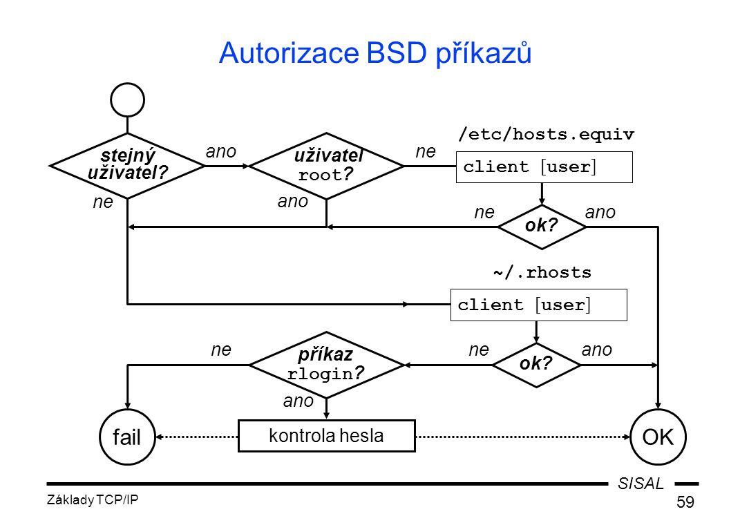 SISAL Základy TCP/IP 59 Autorizace BSD příkazů uživatel root .