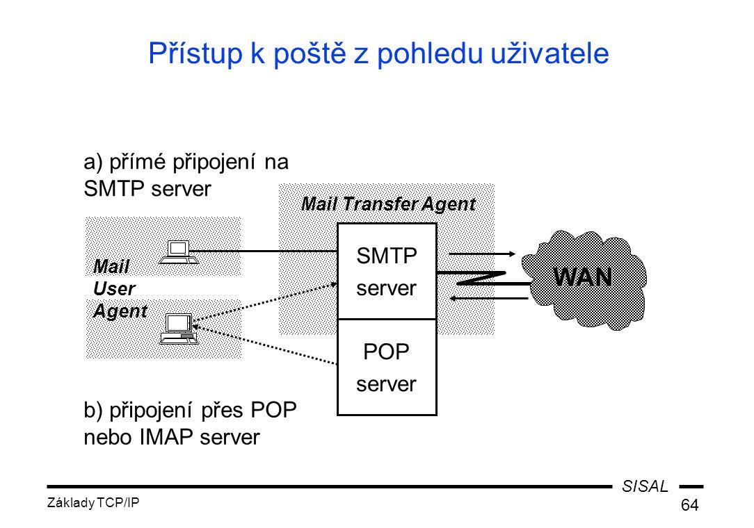 SISAL Základy TCP/IP 64 Mail Transfer Agent Přístup k poště z pohledu uživatele POP server a) přímé připojení na SMTP server b) připojení přes POP nebo IMAP server Mail User Agent SMTP server WAN