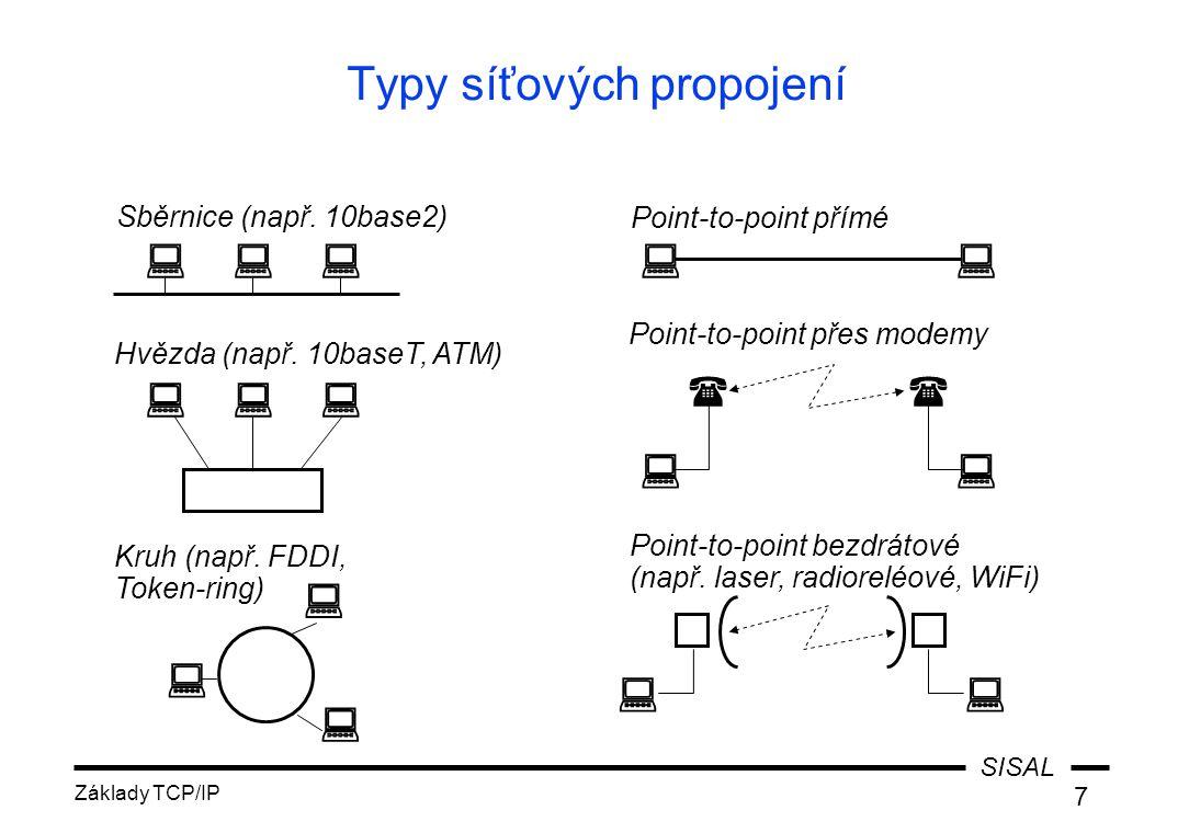 """SISAL Základy TCP/IP 8 Typy síťových rozhraní Loopback-""""tento počítač , žádné fyzické zařízení PPP-sériové propojení point-to-point Ethernet-společná sběrnice: současný přístup, řešení kolizí (CSMA/CD) Token ring-předávání volného-obsazeného tokenu po kruhu FDDI-jednoduchý nebo dvojitý kruh (překlene přerušení vlákna) ATM-systém přepínačů a virtuálních cest pro tok dat, hlasu,..."""