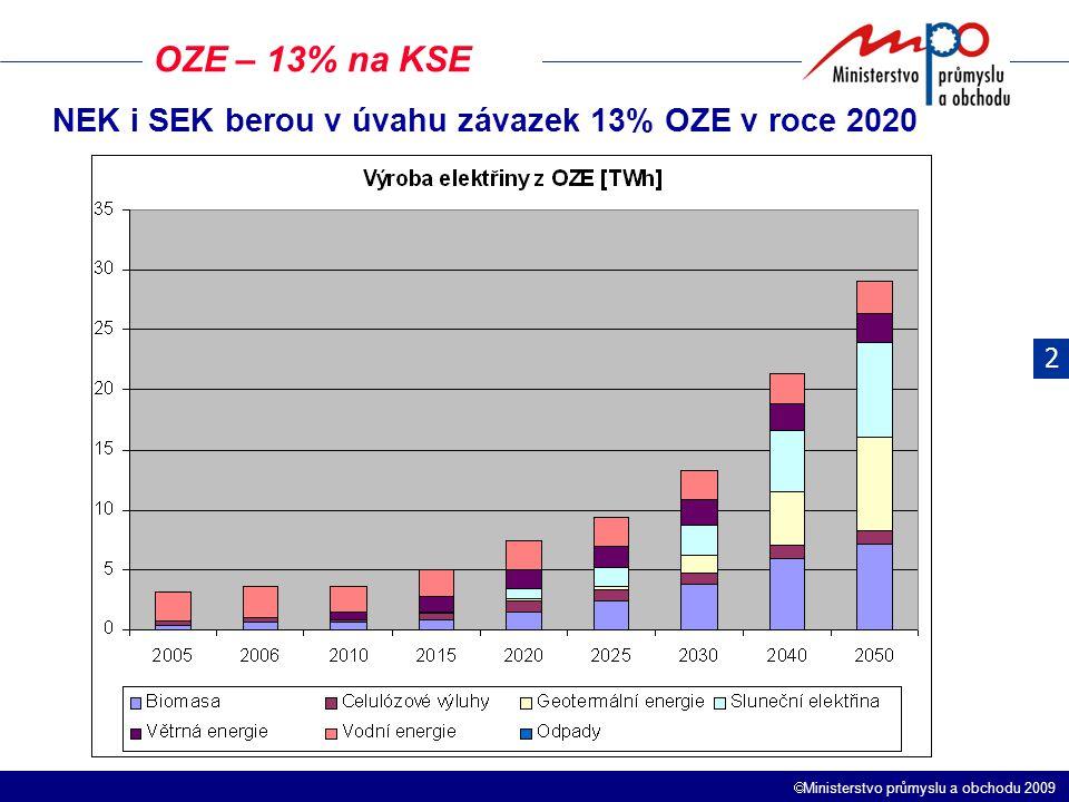  Ministerstvo průmyslu a obchodu 2009 OZE – 13% na KSE NEK i SEK berou v úvahu závazek 13% OZE v roce 2020 2
