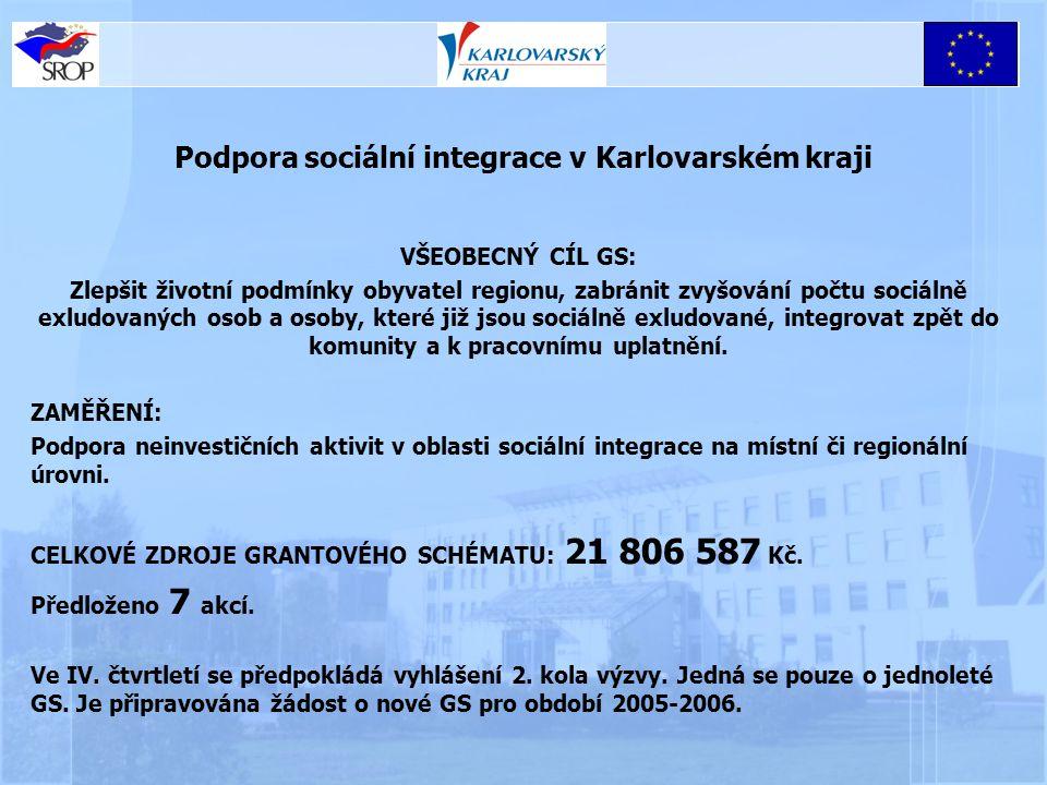 Podpora sociální integrace v Karlovarském kraji VŠEOBECNÝ CÍL GS: Zlepšit životní podmínky obyvatel regionu, zabránit zvyšování počtu sociálně exludovaných osob a osoby, které již jsou sociálně exludované, integrovat zpět do komunity a k pracovnímu uplatnění.