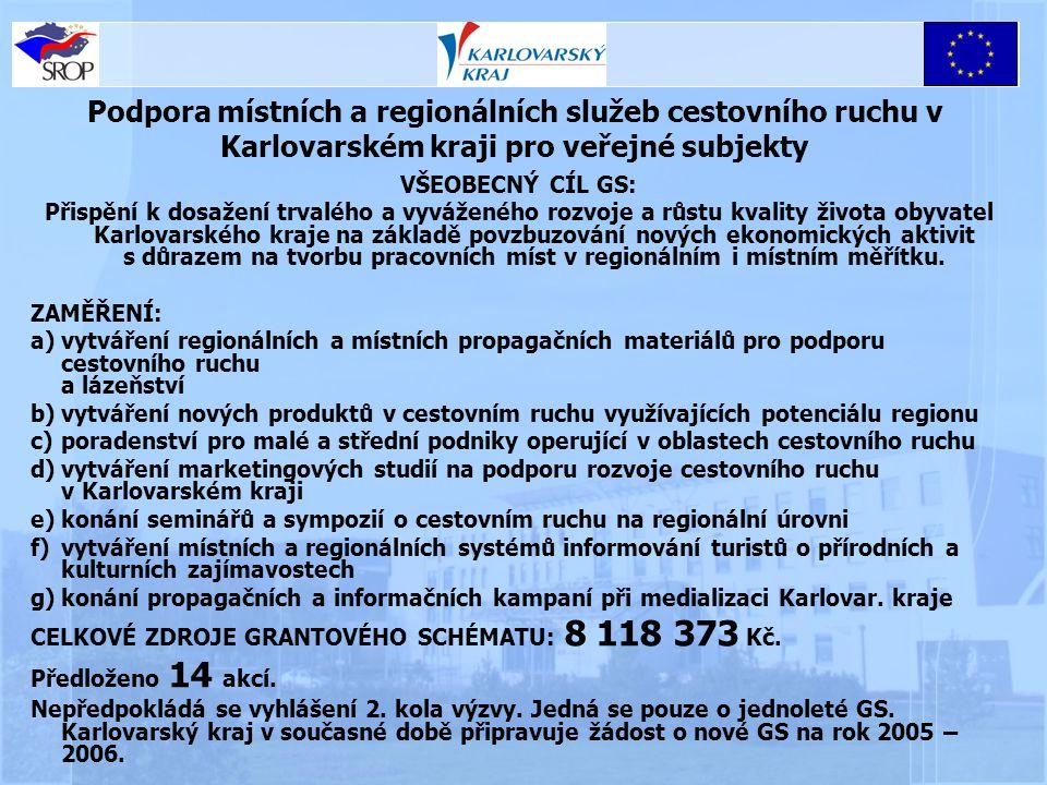 Podpora regionální a místní infrastruktury cestovního ruchu v Karlovarském kraji pro malé a střední podnikatele VŠEOBECNÝ CÍL GS: Přispění k dosažení trvalého a vyváženého rozvoje a růstu kvality života obyvatel Karlovarského kraje na základě povzbuzování nových ekonomických aktivit s důrazem na tvorbu pracovních míst v regionálním i místním měřítku.