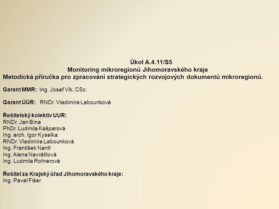 Úkol A.4.11/S5 Monitoring mikroregionů Jihomoravského kraje Metodická příručka pro zpracování strategických rozvojových dokumentů mikroregionů.