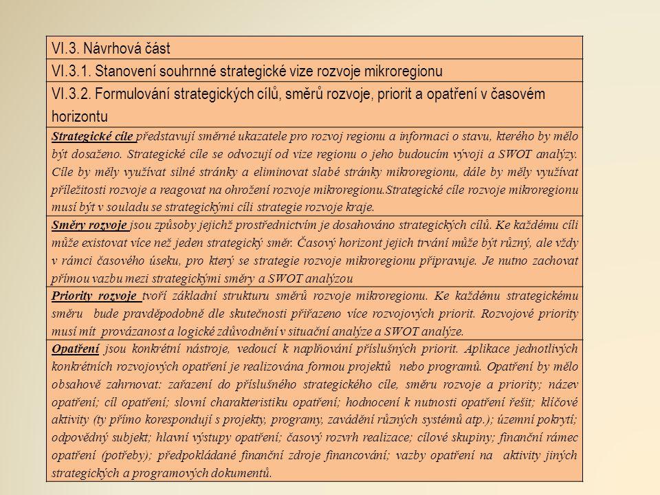 VI.3. Návrhová část VI.3.1. Stanovení souhrnné strategické vize rozvoje mikroregionu VI.3.2.