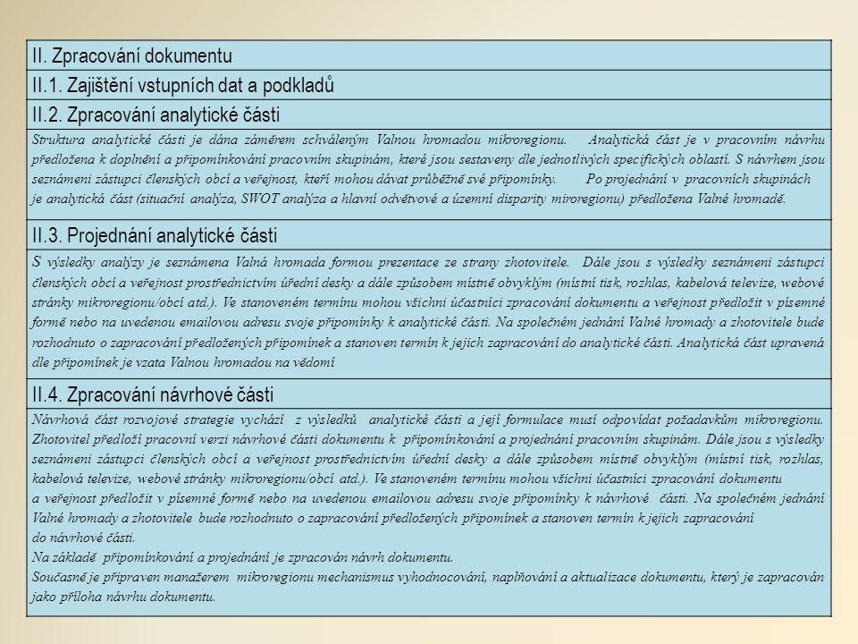 II. Zpracování dokumentu II.1. Zajištění vstupních dat a podkladů II.2.