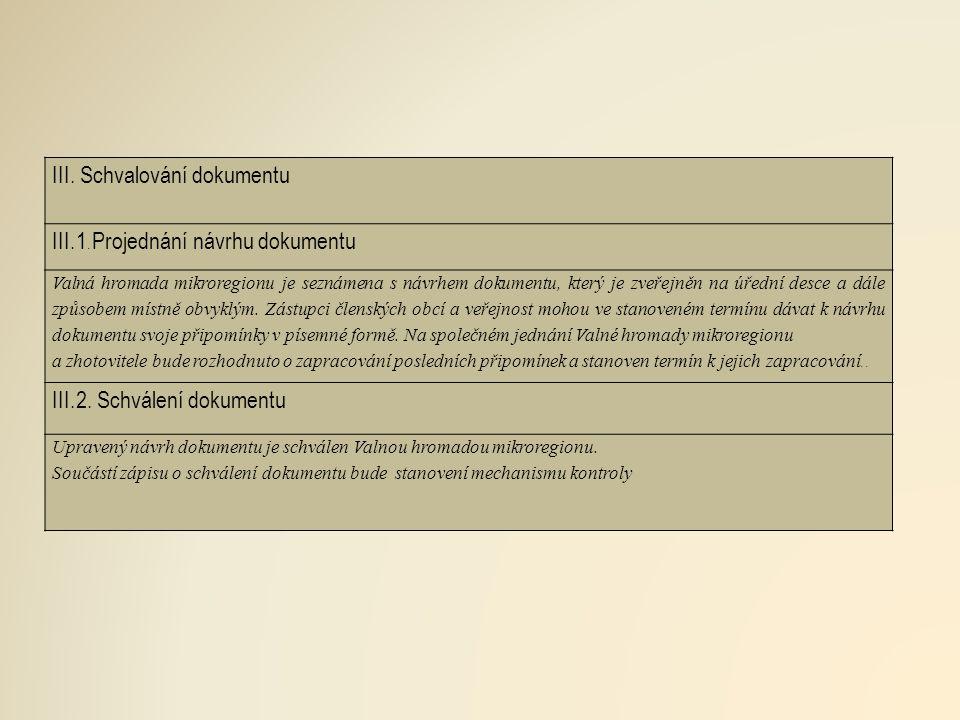III. Schvalování dokumentu III.1.