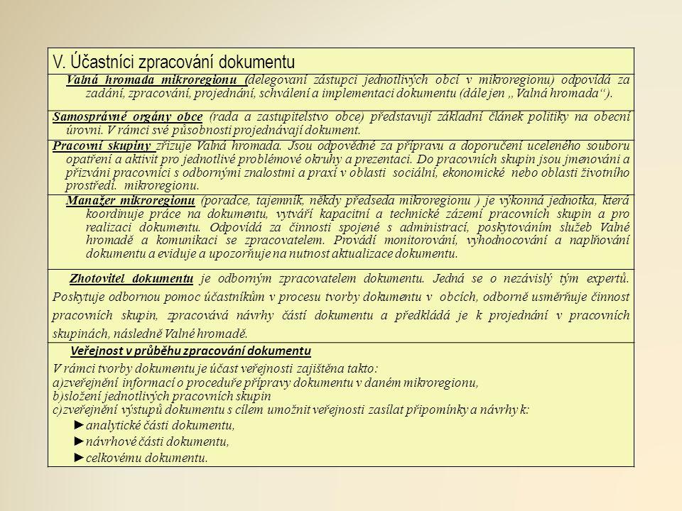V. Účastníci zpracování dokumentu Valná hromada mikroregionu (delegovaní zástupci jednotlivých obcí v mikroregionu) odpovídá za zadání, zpracování, pr