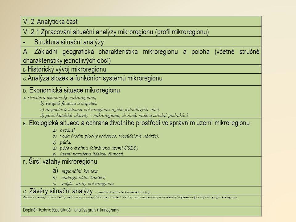 VI.2. Analytická část VI.2.1.