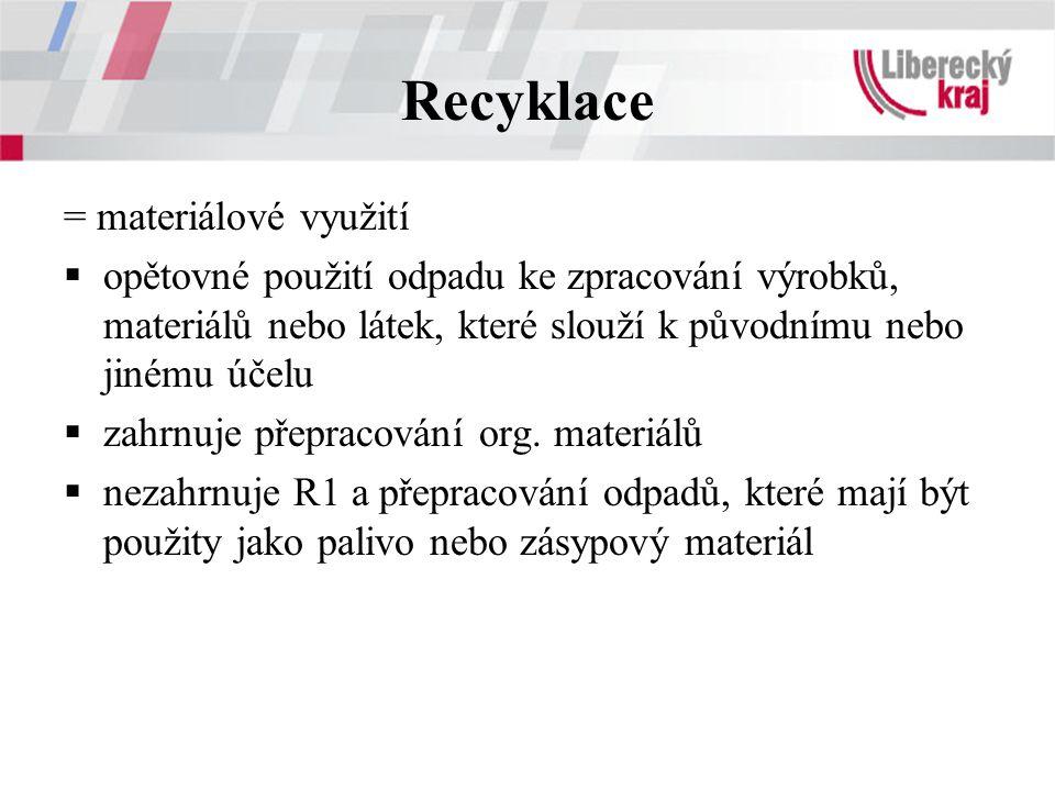 Recyklace = materiálové využití  opětovné použití odpadu ke zpracování výrobků, materiálů nebo látek, které slouží k původnímu nebo jinému účelu  zahrnuje přepracování org.