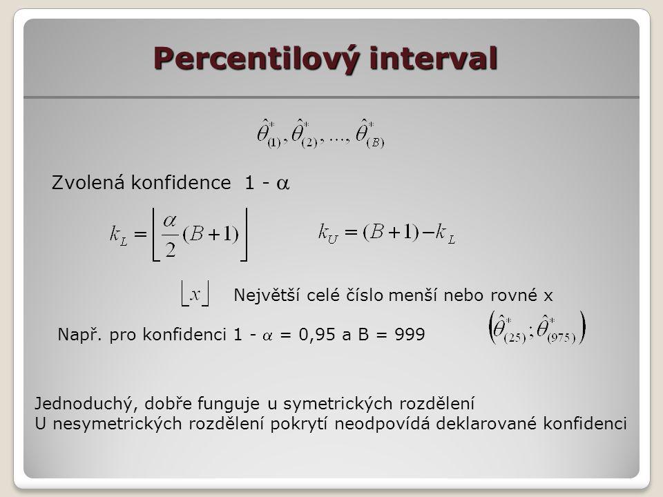 Percentilový interval Největší celé číslo menší nebo rovné x Např. pro konfidenci 1 -  = 0,95 a B = 999 Zvolená konfidence 1 -  Jednoduchý, dobře fu