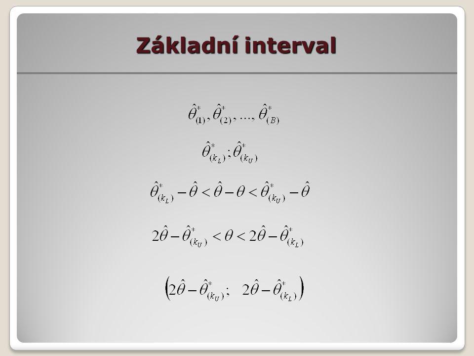 Základní interval