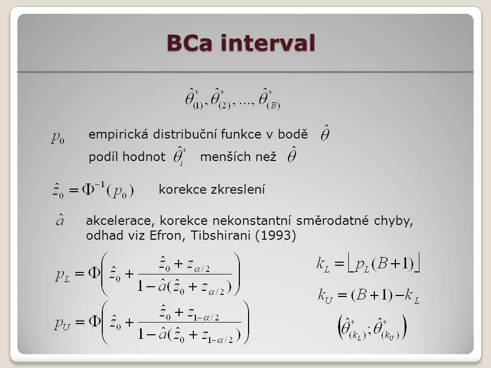 BCa interval empirická distribuční funkce v bodě podíl hodnot menších než korekce zkreslení akcelerace, korekce nekonstantní směrodatné chyby, odhad viz Efron, Tibshirani (1993)