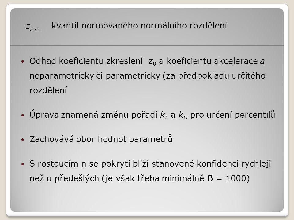 Odhad koeficientu zkreslení z 0 a koeficientu akcelerace a neparametricky či parametricky (za předpokladu určitého rozdělení Úprava znamená změnu pořa