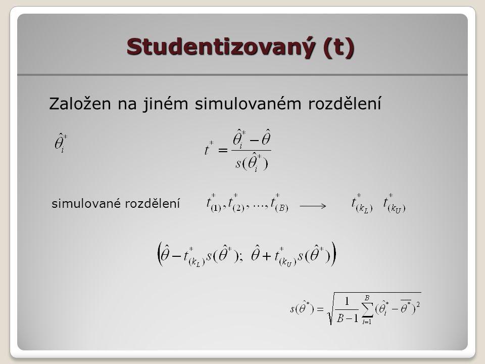 Založen na jiném simulovaném rozdělení Studentizovaný (t) simulované rozdělení