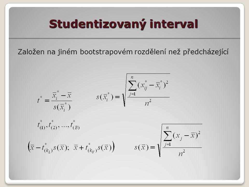 Založen na jiném bootstrapovém rozdělení než předcházející Studentizovaný interval
