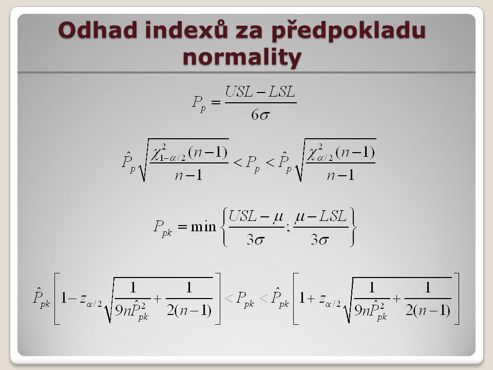 Odhad indexů za předpokladu normality