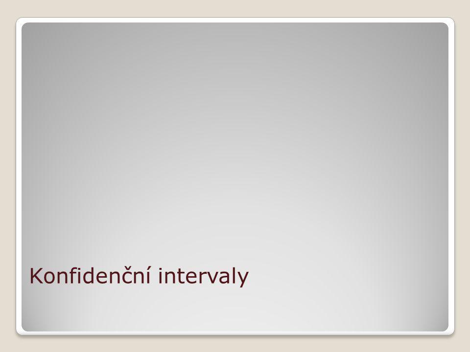 Standardní (normální) interval Nezaručuje dodržení oboru hodnot