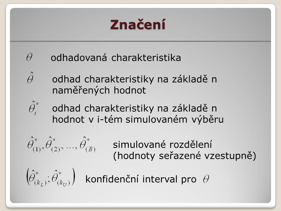 Značení odhadovaná charakteristika odhad charakteristiky na základě n naměřených hodnot odhad charakteristiky na základě n hodnot v i-tém simulovaném výběru simulované rozdělení (hodnoty seřazené vzestupně) konfidenční interval pro