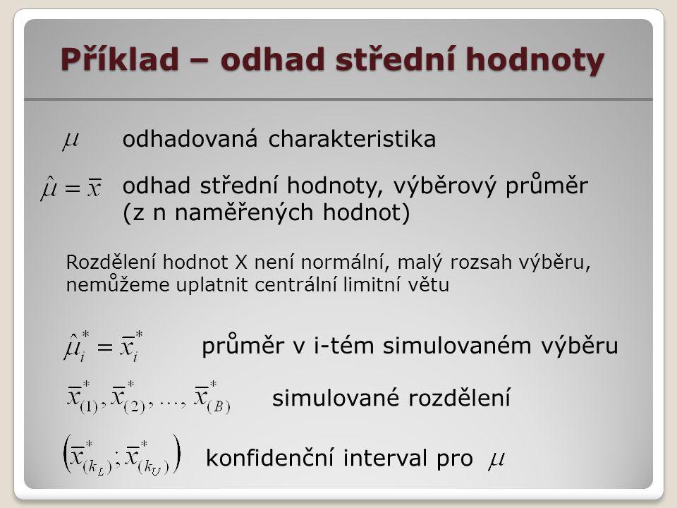 Příklad – odhad střední hodnoty odhadovaná charakteristika odhad střední hodnoty, výběrový průměr (z n naměřených hodnot) průměr v i-tém simulovaném výběru simulované rozdělení konfidenční interval pro Rozdělení hodnot X není normální, malý rozsah výběru, nemůžeme uplatnit centrální limitní větu