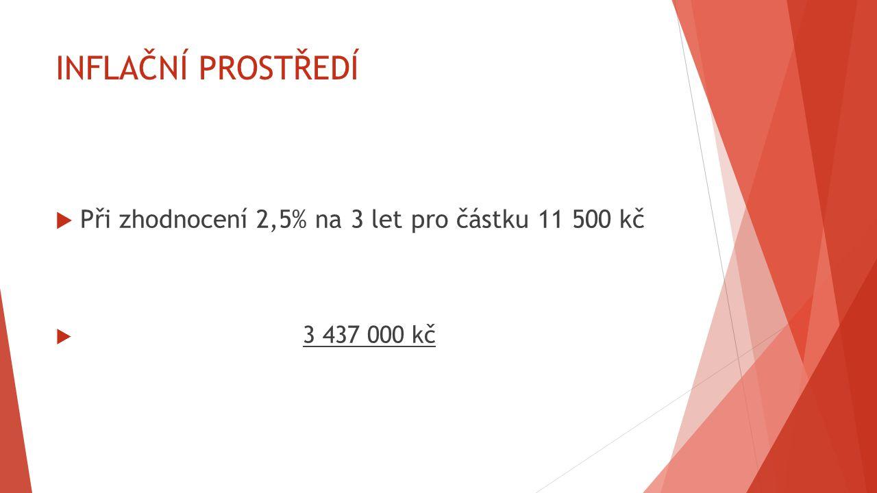 INFLAČNÍ PROSTŘEDÍ  Při zhodnocení 2,5% na 3 let pro částku 11 500 kč  3 437 000 kč