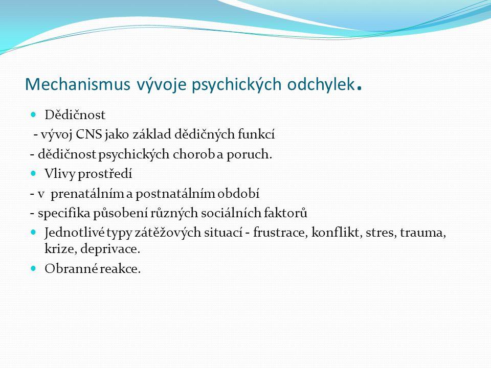 Poruchy chování Porucha chování ve vztahu k rodině Nesocializovaná porucha chování Socializovaná porucha chování Porucha opozičního vzdoru