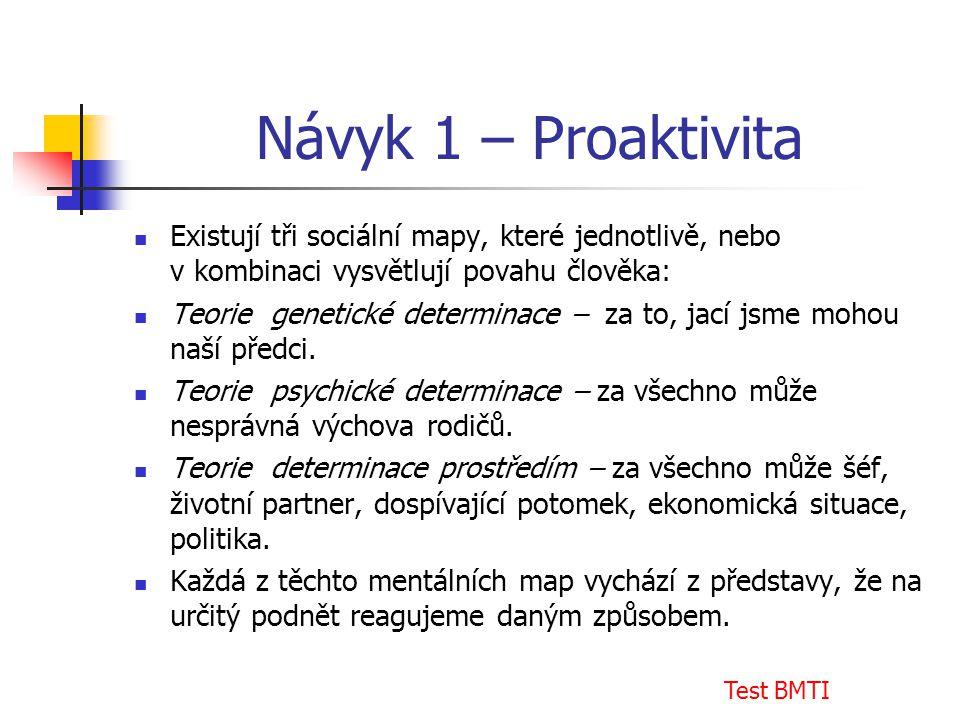 Návyk 1 – Proaktivita Existují tři sociální mapy, které jednotlivě, nebo v kombinaci vysvětlují povahu člověka: Teorie genetické determinace – za to,