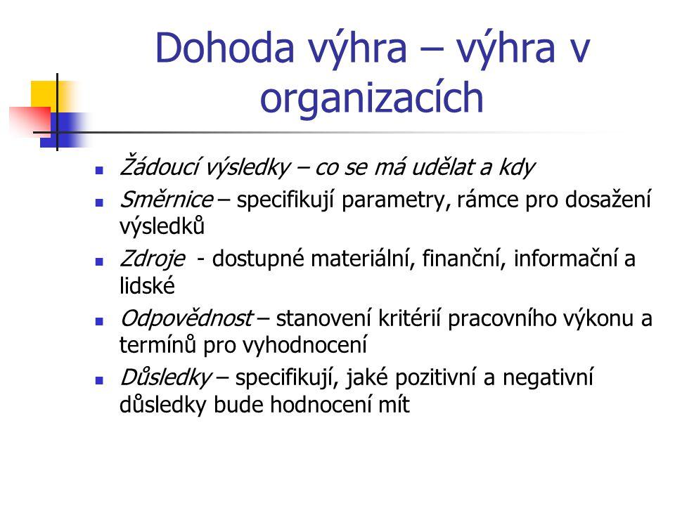 Dohoda výhra – výhra v organizacích Žádoucí výsledky – co se má udělat a kdy Směrnice – specifikují parametry, rámce pro dosažení výsledků Zdroje - do