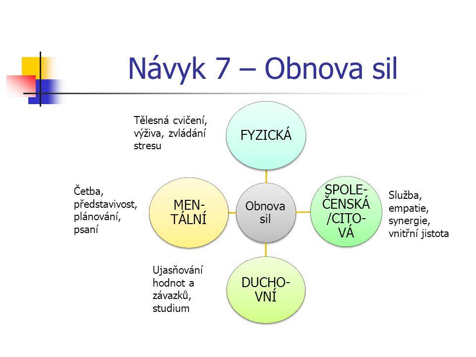 Návyk 7 – Obnova sil Obnova sil FYZICKÁ SPOLE- ČENSKÁ /CITO- VÁ DUCHO- VNÍ MEN- TÁLNÍ Tělesná cvičení, výživa, zvládání stresu Četba, představivost, p