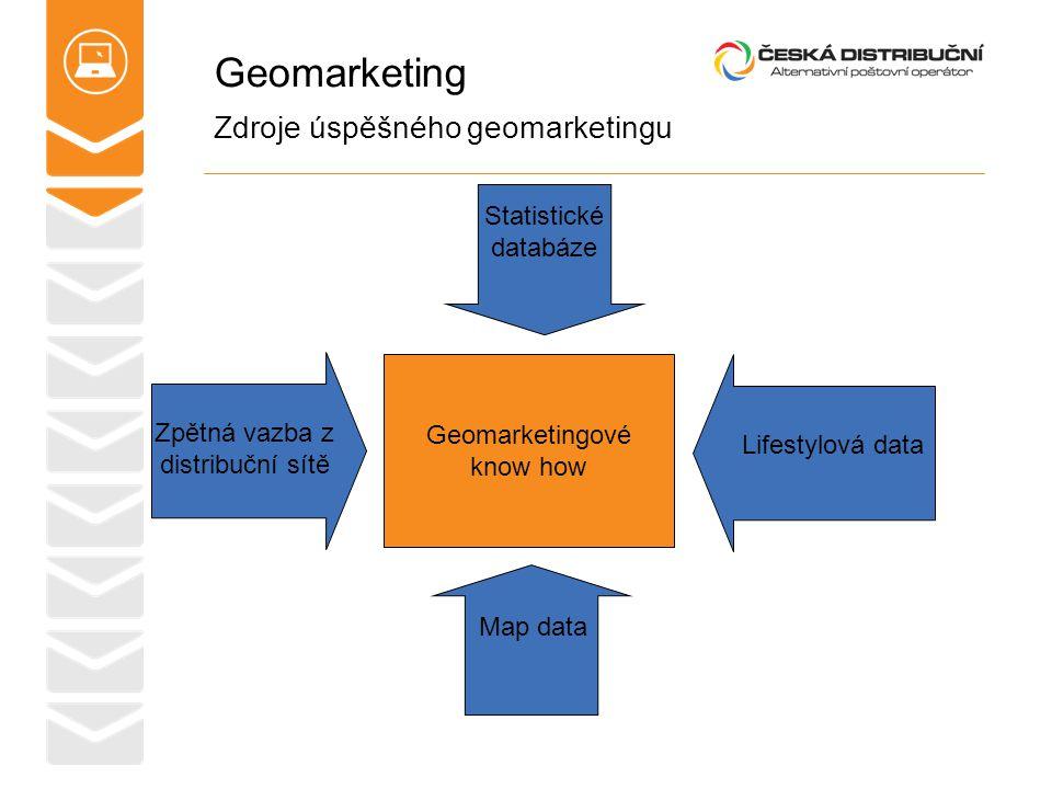 Geomarketing Zdroje úspěšného geomarketingu Lifestylová data Statistické databáze Zpětná vazba z distribuční sítě Geomarketingové know how Map data