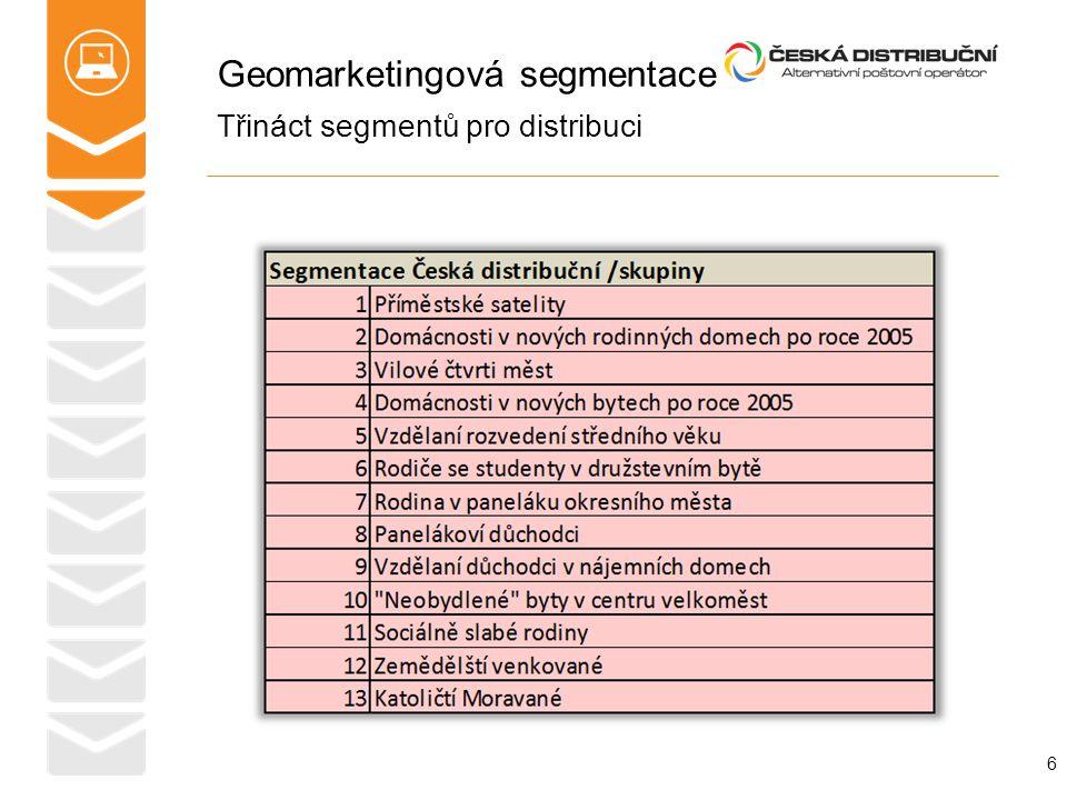 Geomarketingová segmentace 6 Třináct segmentů pro distribuci