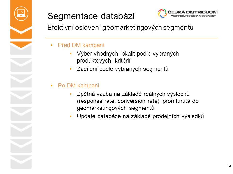 Segmentace databází 9 Efektivní oslovení geomarketingových segmentů Před DM kampaní Výběr vhodných lokalit podle vybraných produktových kritérií Zacíl