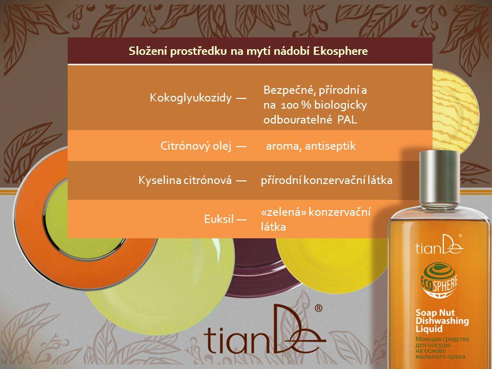 Složení prostředku na mytí nádobí Ekosphere Kokoglyukozidy — Bezpečné, přírodní a na 100 % biologicky odbouratelné PAL Citrónový olej — aroma, antisep