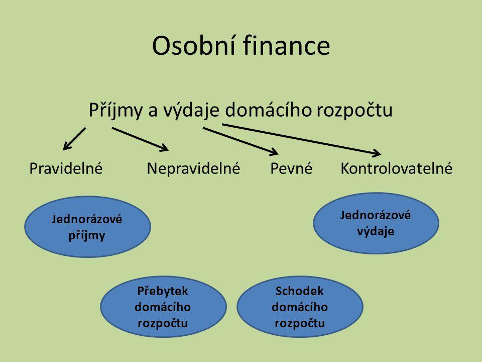 Osobní finance Příjmy a výdaje domácího rozpočtu Pravidelné NepravidelnéPevné Kontrolovatelné Jednorázové příjmy Jednorázové výdaje Přebytek domácího
