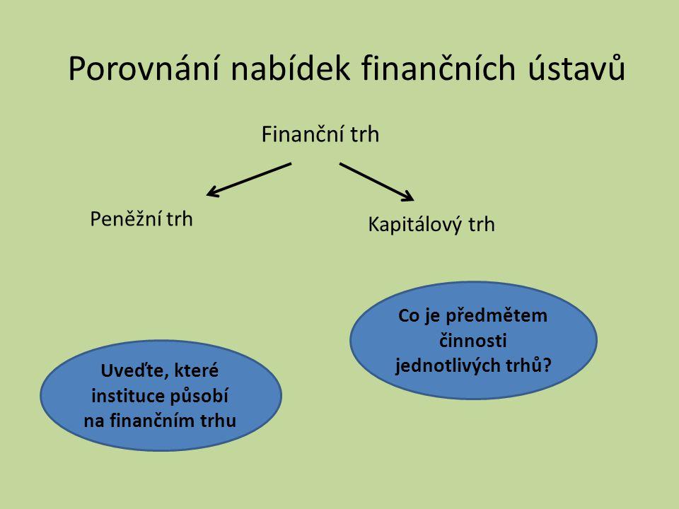 Porovnání nabídek finančních ústavů Uveďte, které instituce působí na finančním trhu Finanční trh Peněžní trh Kapitálový trh Co je předmětem činnosti