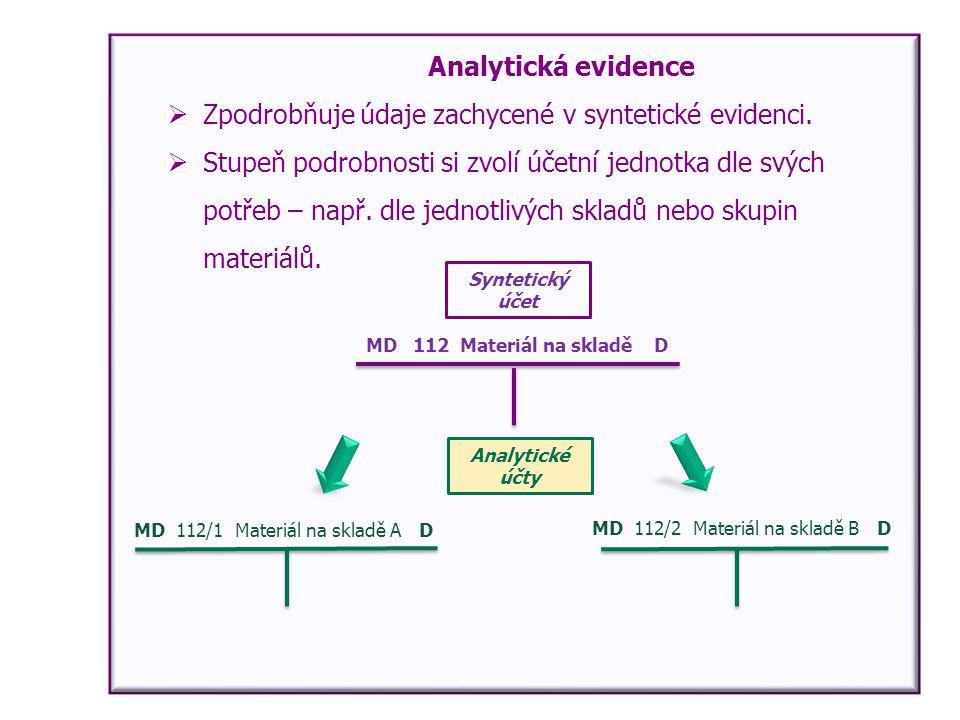 Analytická evidence  Zpodrobňuje údaje zachycené v syntetické evidenci.  Stupeň podrobnosti si zvolí účetní jednotka dle svých potřeb – např. dle je