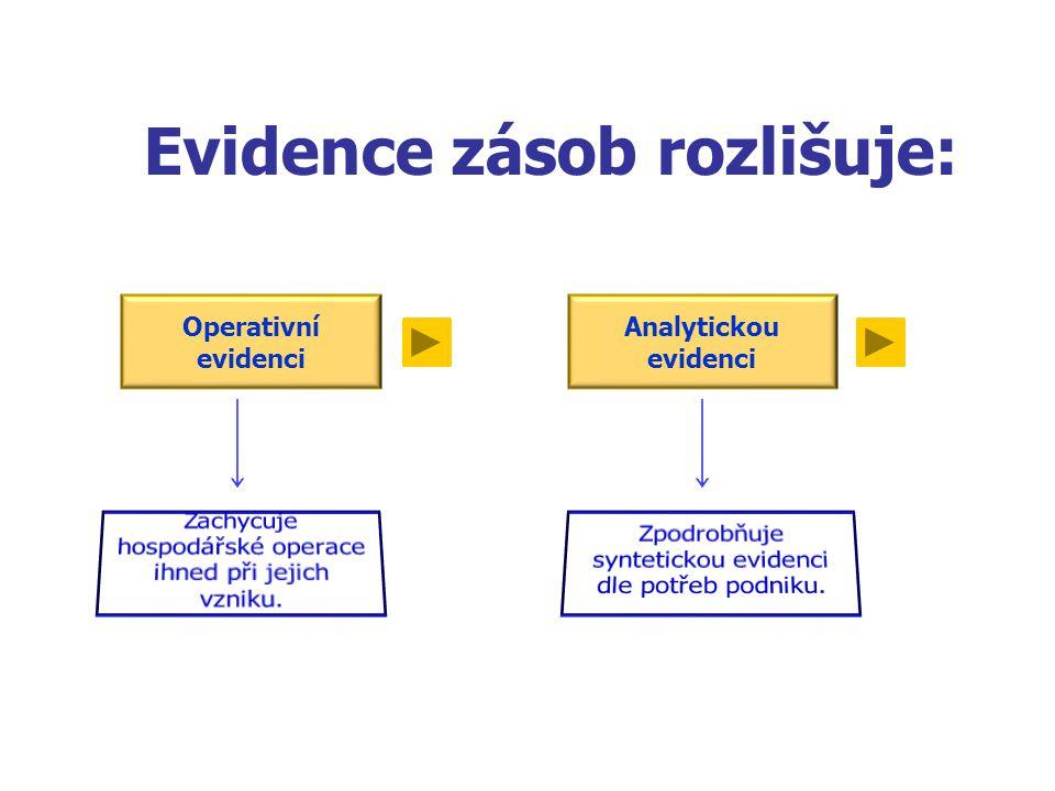 Evidence zásob rozlišuje: Operativní evidenci Analytickou evidenci